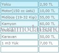gelibolu lapseki feribot fiyatları 2